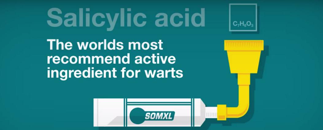 Genital Warts Cream